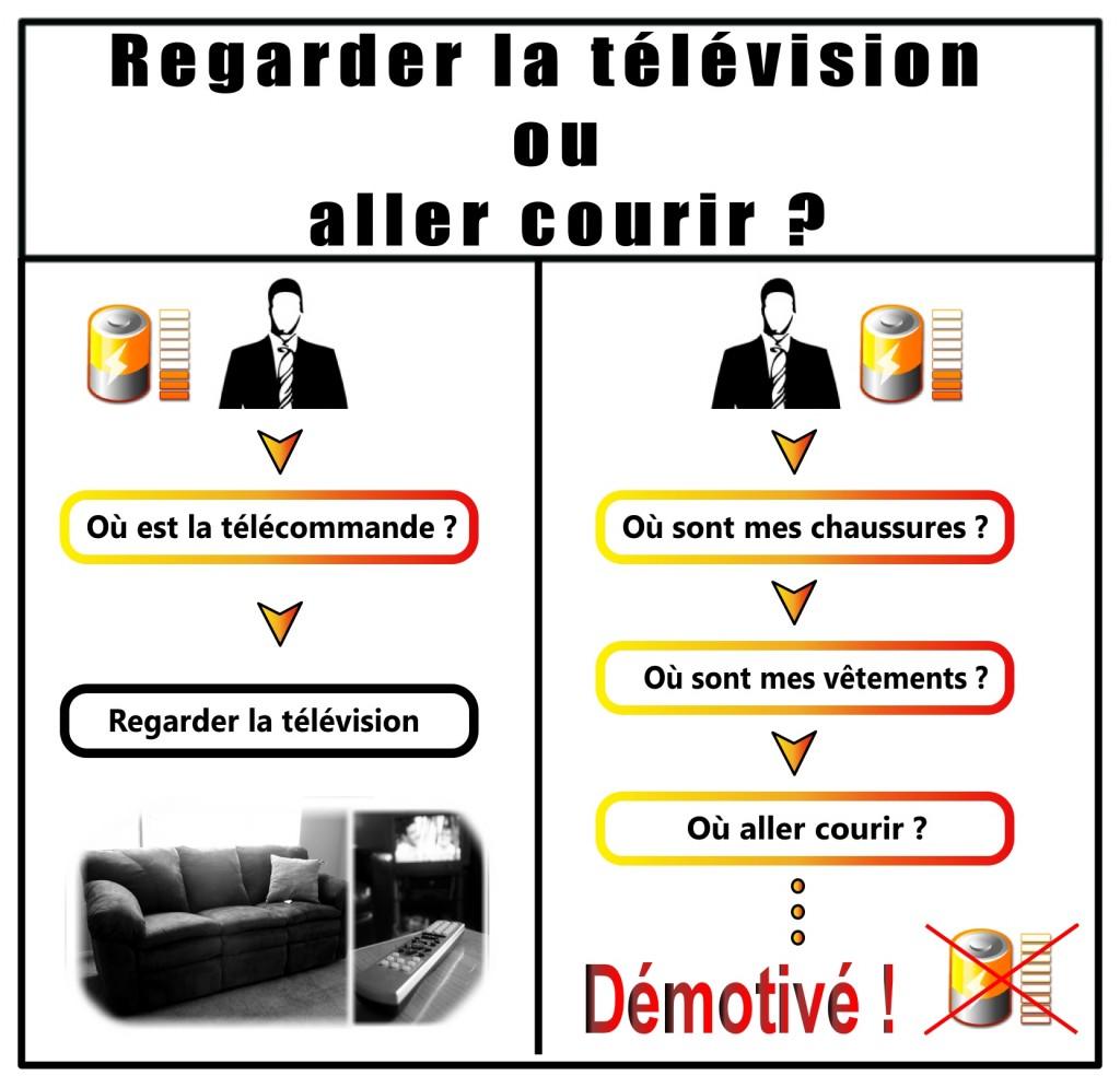 Regarder la Télé ou aller courir ?