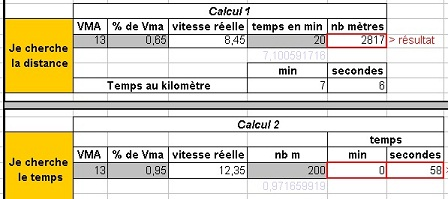 Calcul de distance et temps Running