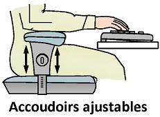 accoudoirs ergonomiques