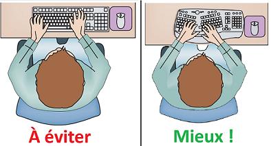 principe du clavier ergonomique